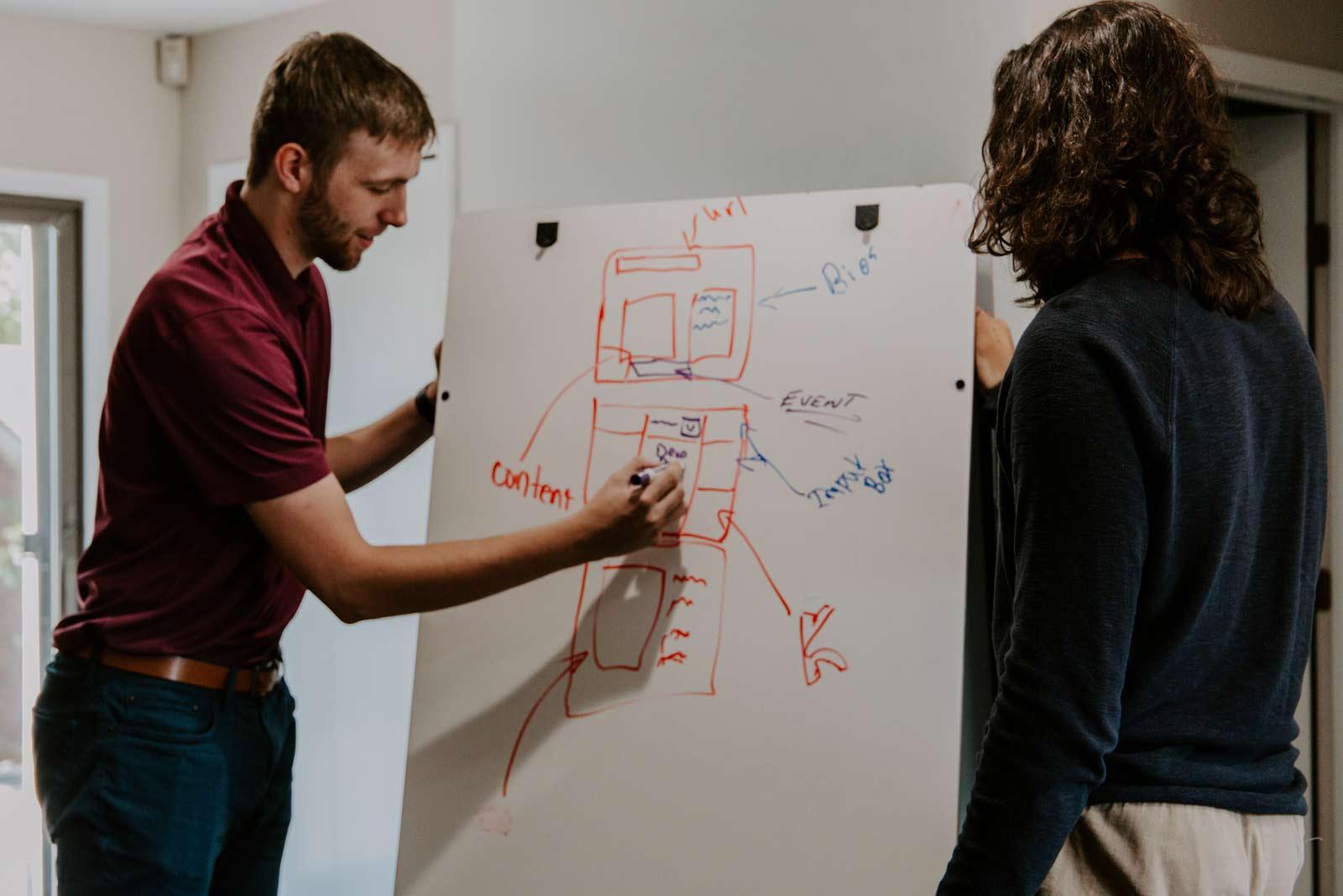 Online Marketing Strategie für mittelständische Unternehmen